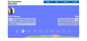 Screenshot showing the original flickity anxiety level image which was a series of coloured bars