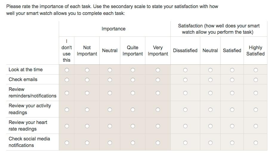 Screenshot of survey question