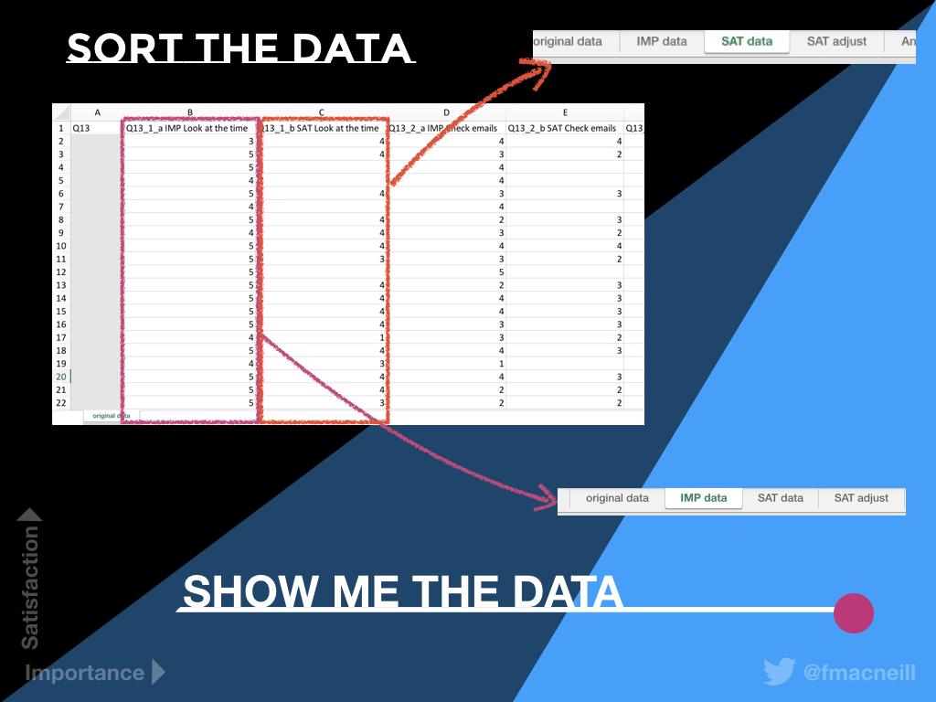 Image of sort data slide