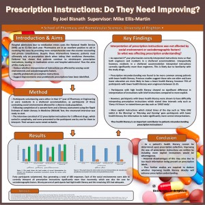Prescription Instructions - Do they need improving Final JPEG Version