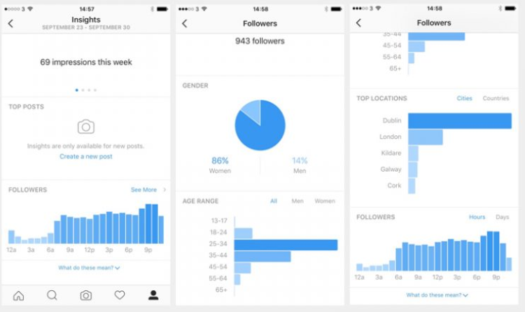 This allows a channel of communication between brand and customer.  Established tools to help you make critical sense of your data is the  Instagram analytics ... 566763d26