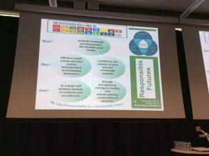 Presentation at the Sustainability Symposium