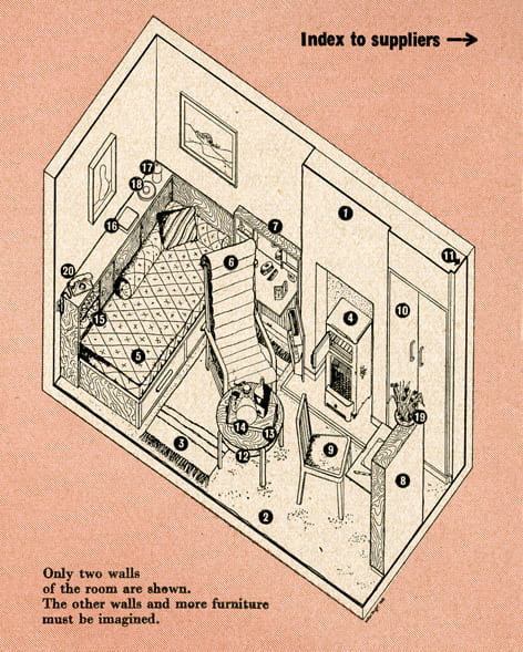 A printed page showing 'Bachelor bed-sitting room'. Detail from exhibition catalogue for 'Design At Home' (1945), organised by CEMA. Taken from the Design Council Archive housed at the University of Brighton Design Archives.