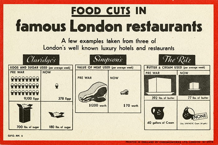 An infographic depicting food cuts in famous London restaurants. From a selection of Ministry of Information printed propaganda (1939-1945) designed by Edwin J Embleton. Taken from the Edwin J Embleton Archive housed at the University of Brighton Design Archives.
