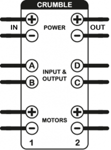 controller