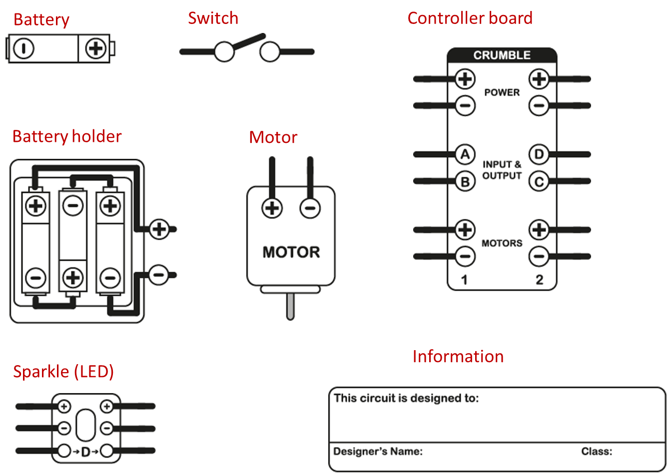 crumble circuit design components