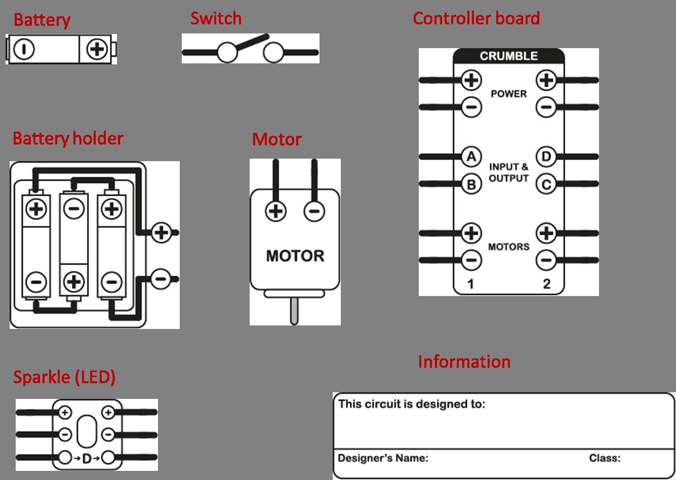 crumble circuit design components