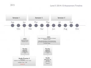 Keynote  timeline template