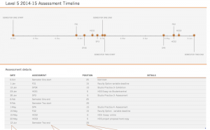 assessment timeline as a .PNG