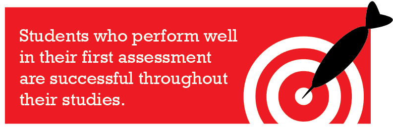 Students who perform well in their first assessment are successful throughout their studies