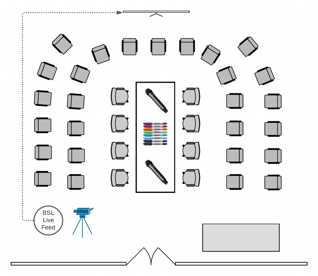A diagram of a room with a long table with a paper tablecloth is shown in the centre of the room. There are pens and two microphones on the table. There are four chairs on either side of the table. The table is surrounded by chairs in an amphitheatre format, half-circle format. There is a video camera and a British Sign Language interpreter in the corner of the room with a live feed to a protector in the room. A table of drinks and refreshments are in the corner of the room.