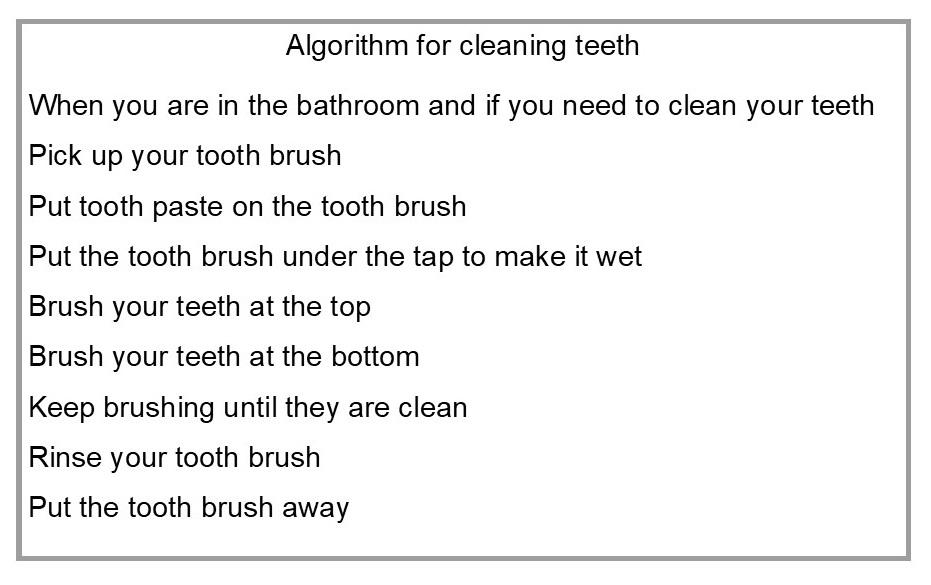 Expressing Algorithms As Flowcharts Rebecca Hollands