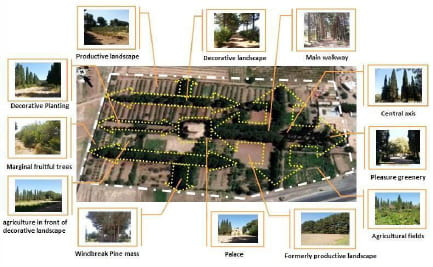 Analysis of the aerial photo of Amir-Abad Garden clarifies the quality of synthesis of the utilitarian agriculture with pleasure gardening. It creates two kinds of sceneries concerning their separation in plants, position, direction, planting design, and application. (source: Khalilnezhad, M.R. (2016) Urban agriculture as a tool for city and landscape planning in Iran with emphasis on the role of Persian Gardens, PhD thesis, Technische Universität Kaiserslautern, p 68)