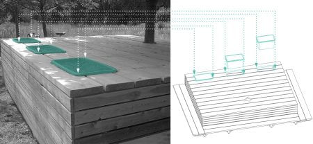Within the Playing/Field project, the Dorfplatz, a deck / bench / planting bed, was designed and built by TU Berlin students with help from resident-gardeners. (source: Tobias Birkefeld, Carlo Costabel, Peter Müller, Joshua Obliers 2014)