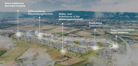 Produktive Stadtlandschaft is one of the five core concepts of the masterplan for Patrick-Henry-Village. (source: IBA Heidelberg and KCAP 2020)