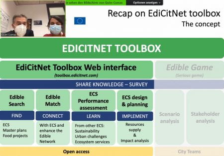 Explaining the components of the EdiCitNetToolbox (source: Katrin Bohn 2020)