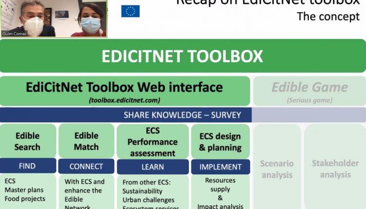 Explaining the components of the EdiCitNetToolbox (source: Katrin Bohn 2020)