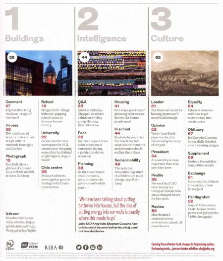 The RIBA Journal's contents page included the statement: 'Sustainability defined; air-con bad, urban farms good'. (source: Andre Viljoen 2020)