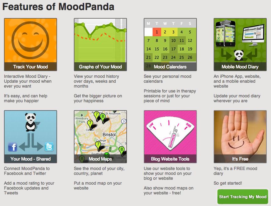 MoodPanda Features