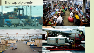 Supply chain images