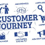 How to improve the buying experience for your customers?