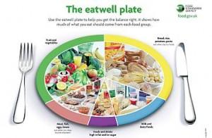 eatwellplate362236(2)