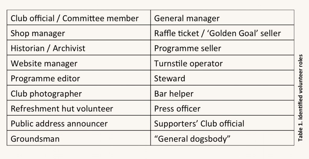 Love Not Money - Table 1 Roles