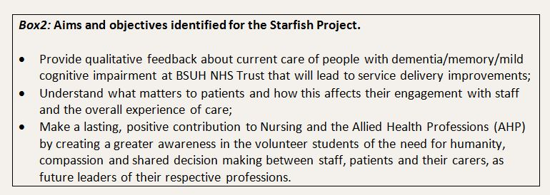 Aims and ojbectives of starfish project