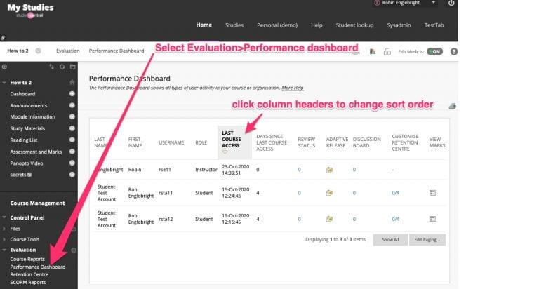 Evaluation>Performance Dashboard