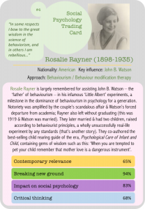 trading card image for Rosalie Rayner