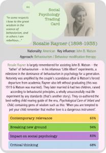 trading card image for Rosalie Rayner