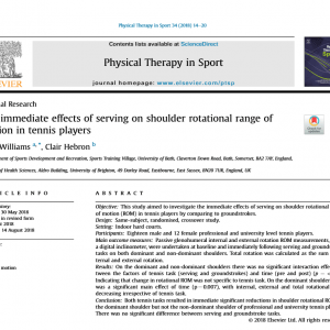 The immediate effects of serving on shoulder rotational range of motion in tennis players.