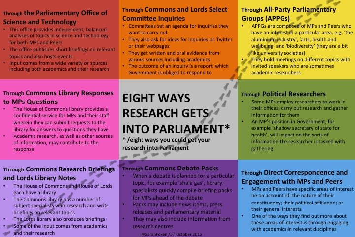 eight-ways-research-parliament