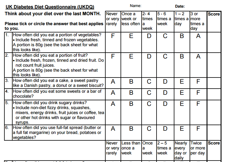 A snapshot of the self-administered UKDDQ tool