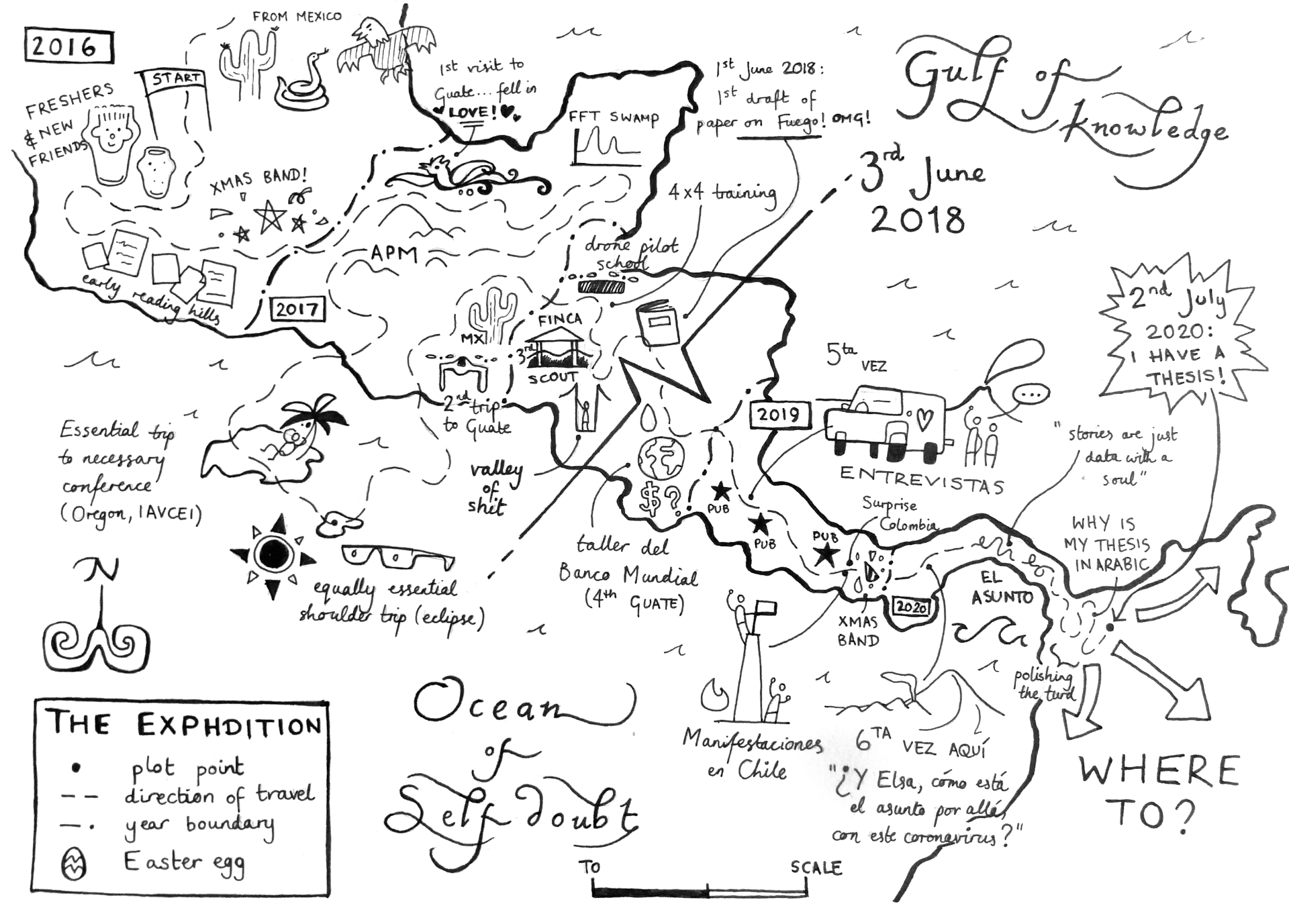 The 'ExPhDition' — an illustrated 'map' of Ailsa Naismith's journey through her research degree. Image by Ailsa Naismith