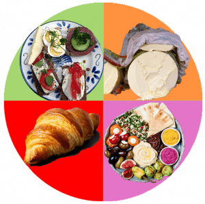Food from (top L clockwise) Norway, Tibet, The Mediterranean and France.