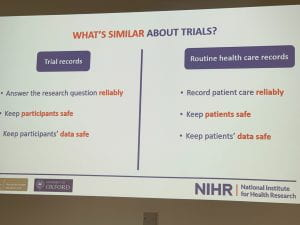 Photo of a presentation slide showing similarities between trial records and routine health care records with regards to their reliability and safety.