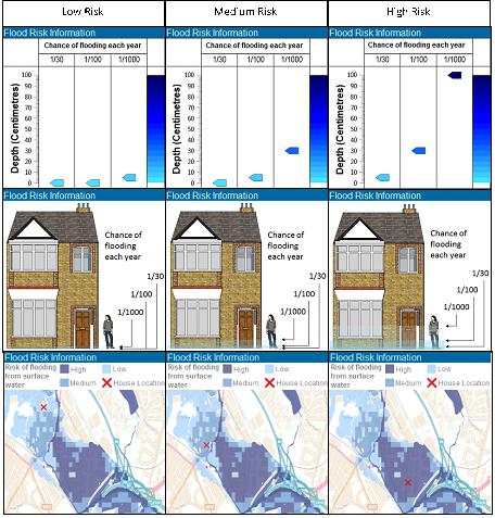 Visualisation maps
