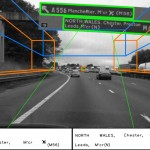 Automated Driver Assistance Systems