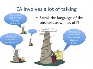 EA involves a lot of talking