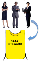 blogdatasteward