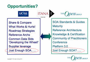 Open Group Potential Relationship to UCISA and ITANA Slide