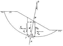stability_analysis1
