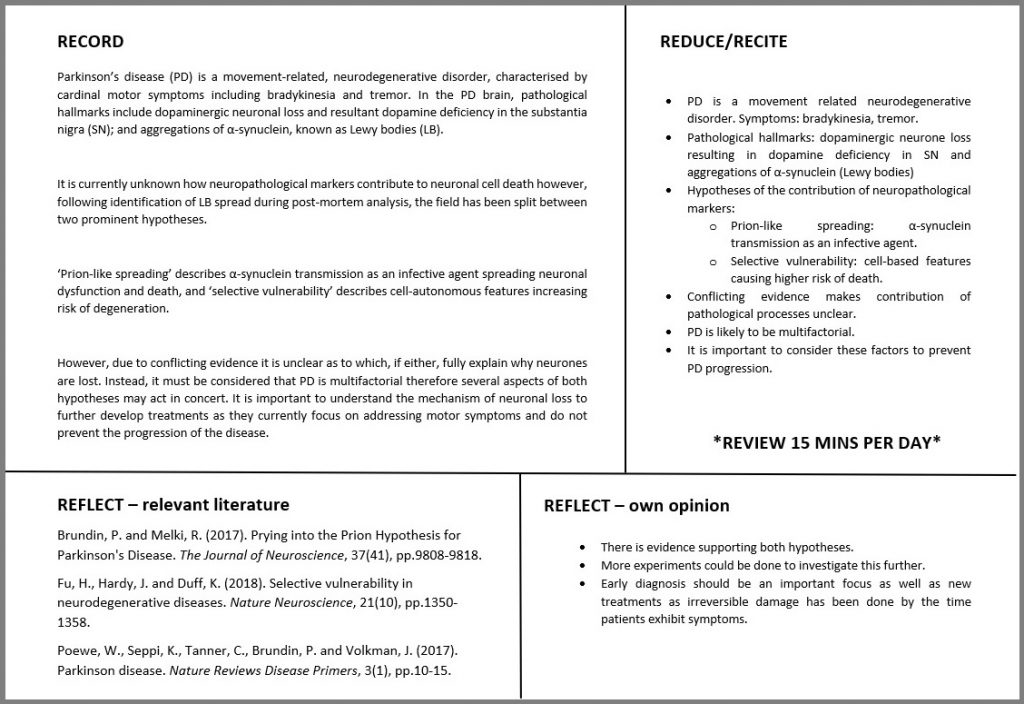 Page split into 5 sections titled record, reduce/ recite, review, reflect - relevant literature, and reflect - own opinion. There are notes in each section on the subject of Parkinson's Disease.