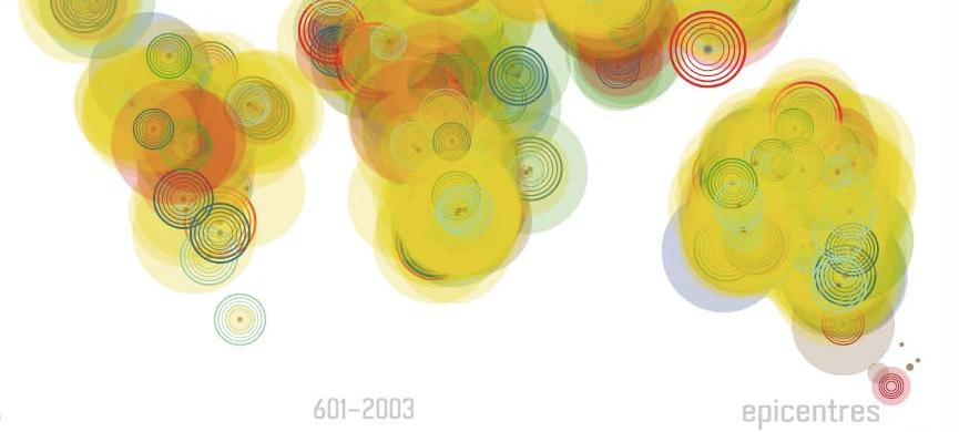 data visualisation image