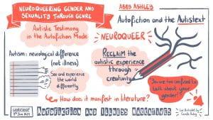 a graphic summary of Abby Stannard Ashley's talk