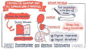 a graphic summary of Graham Matthews's talk