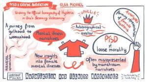 a graphic summary of Olga Michael's talk