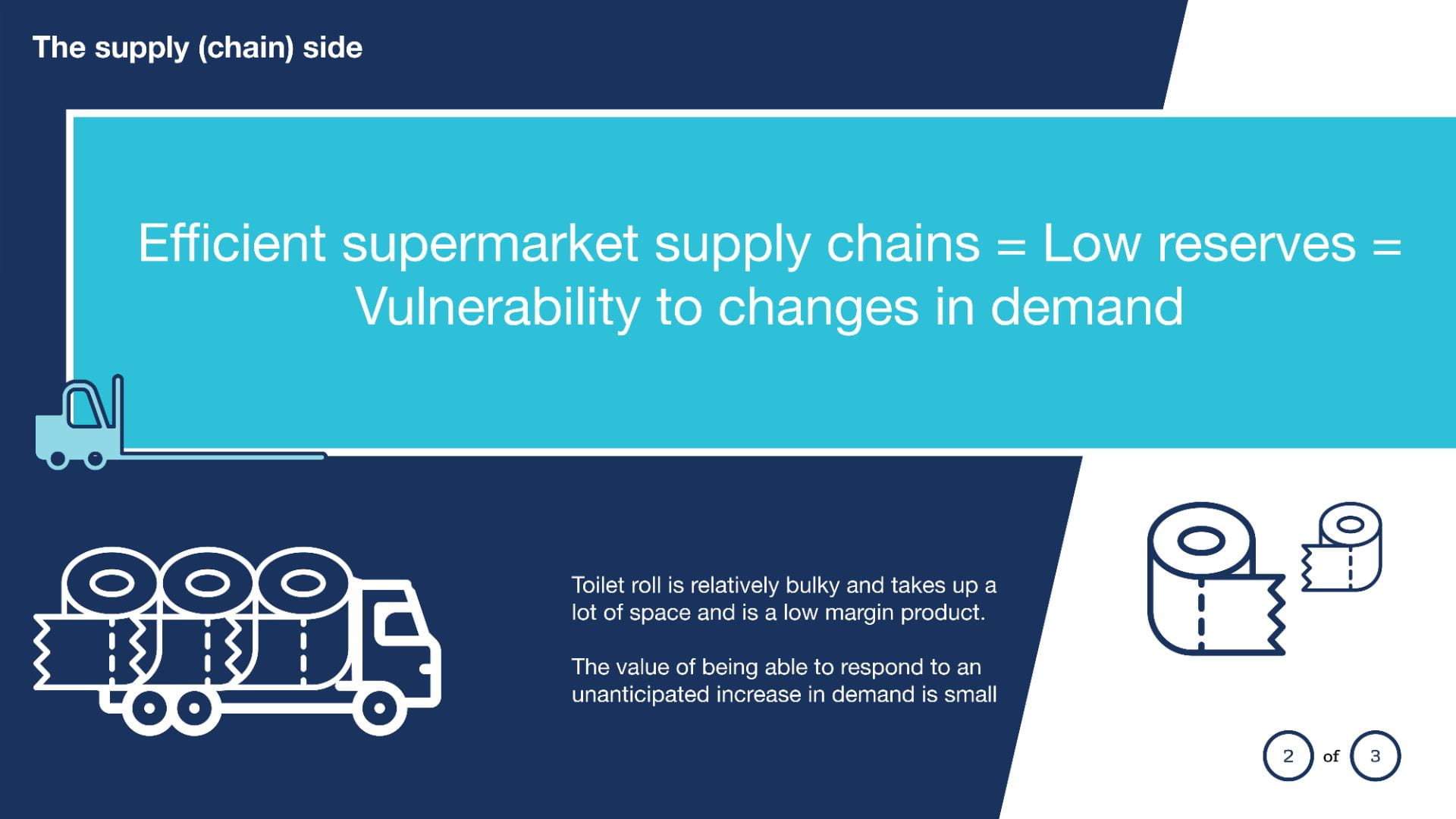 The supply (chain) side