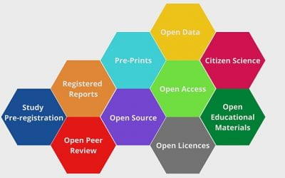 Rewarding and raising awareness of Open Research